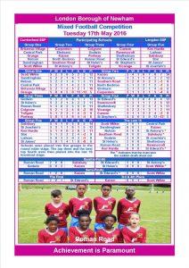 NEWHAM MIXED FOOTBALL MAY 16